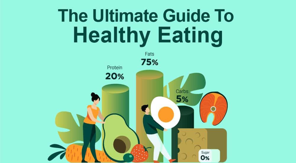 The Ultimate Guide To Healthy Eating